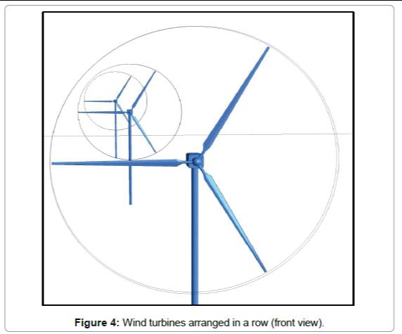 fundamentals-renewable-energy-Wind-turbines-arranged-row