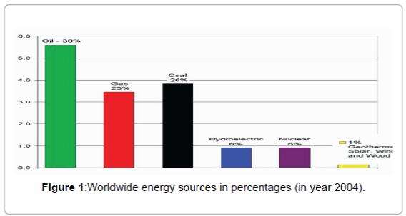 Renewable energy definition yahoo dating