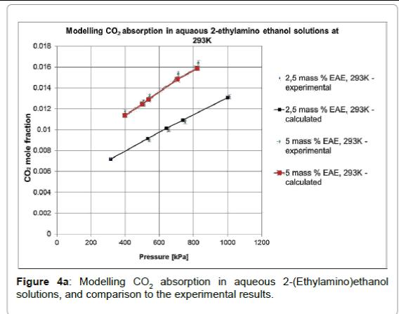 fundamentals-renewable-energy-absorption-aqueous