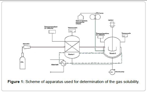 fundamentals-renewable-energy-apparatus-determination