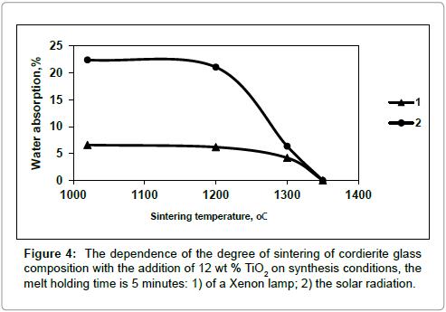 fundamentals-renewable-energy-applications-degree-sintering