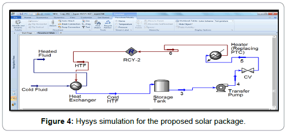 fundamentals-renewable-energy-applications-hysys-simulation