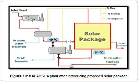 fundamentals-renewable-energy-applications-kalabsha-plant