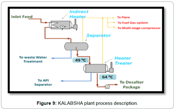 Fundamentals Renewable Energy Applications Kalabsha Process