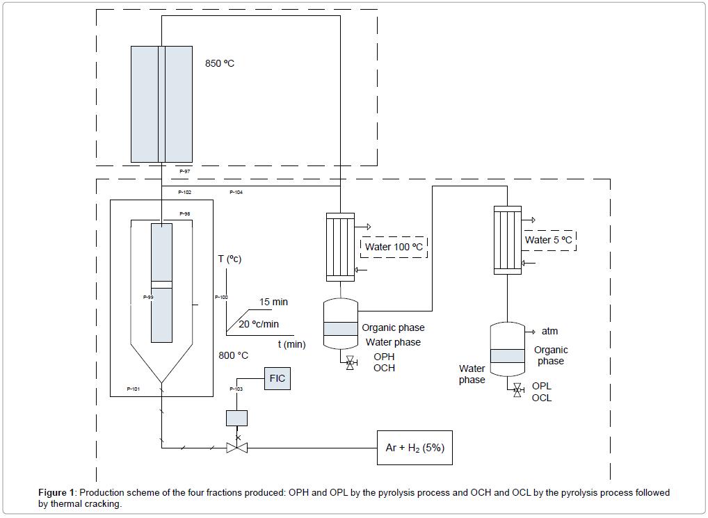 fundamentals-renewable-energy-applications-production-scheme