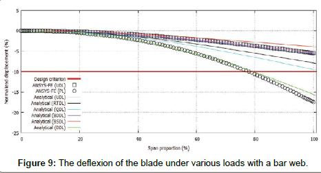 fundamentals-renewable-energy-blade-under