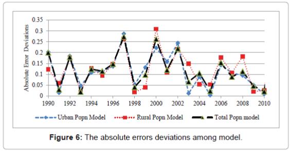 fundamentals-renewable-energy-deviations-among-model