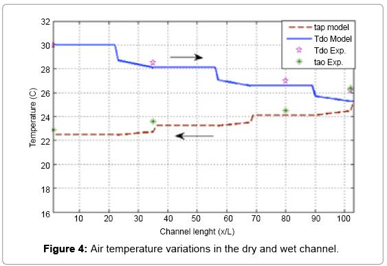 fundamentals-renewable-energy-dry-wet-channel
