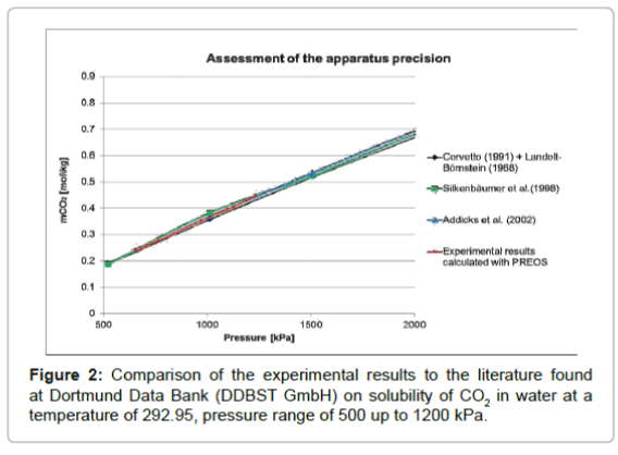 fundamentals-renewable-energy-experimental-results