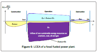 fundamentals-renewable-energy-fossil-fueled-power-plant