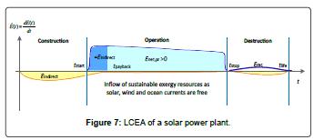 fundamentals-renewable-energy-fossil-solar-power-plant