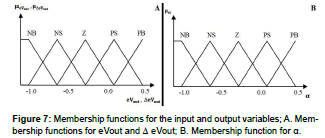 fundamentals-renewable-energy-functions-input-variables