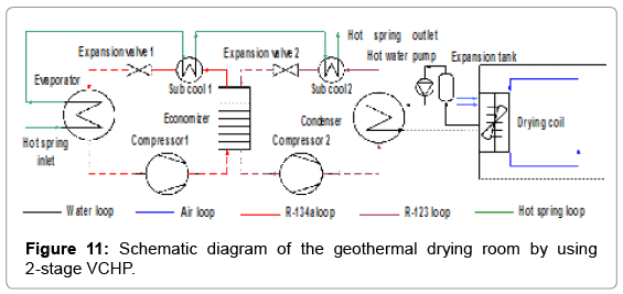 fundamentals-renewable-energy-geothermal-drying-room--2-stage-VCHP4