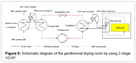 fundamentals-renewable-energy-geothermal-drying-room