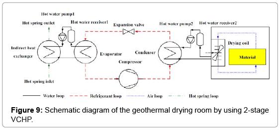 Geothermal Diagram Schematic on heating loop diagram, geothermal power, geothermal water pipes diagram, geothermal well diagram, heat pump diagram, geothermal distribution map, geothermal system schematic, geothermal heat schematics, geothermal well pump schematic for, geothermal process diagram, geothermal electrical diagram, geothermal piping diagram, how geothermal energy works diagram, geothermal heating diagram, geothermal block diagram,