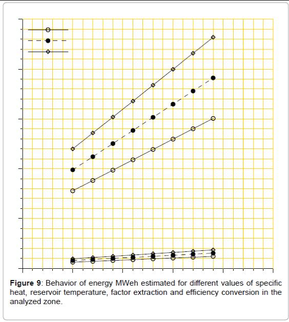fundamentals-renewable-energy-heat-reservoir-temperature