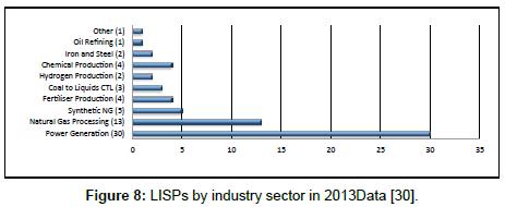 fundamentals-renewable-energy-industry-sector