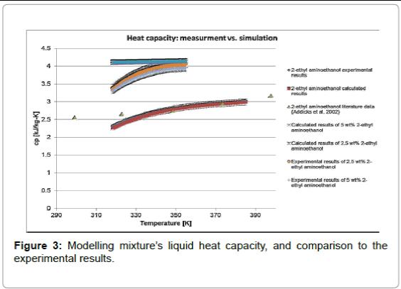fundamentals-renewable-energy-liquid-heat-capacity