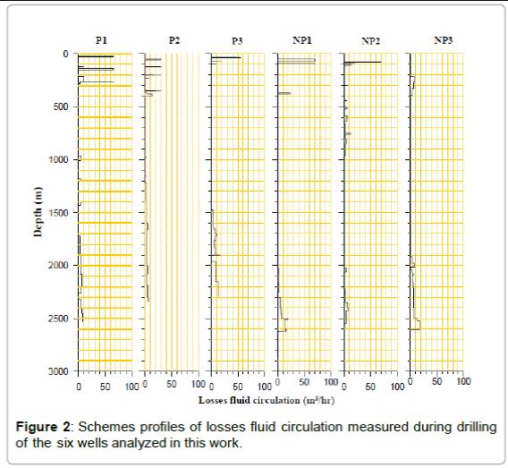 fundamentals-renewable-energy-losses-fluid-circulation