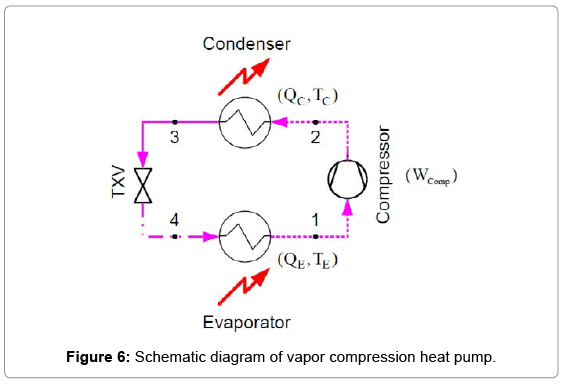 fundamentals-renewable-energy-vapor-compression-heat-pump