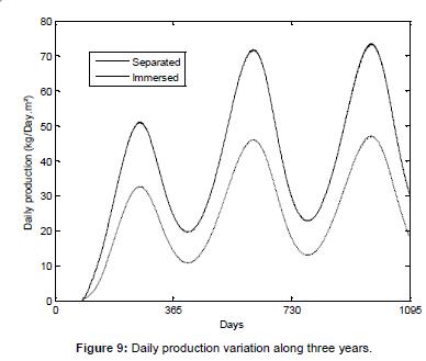 fundamentals-renewable-production-variation