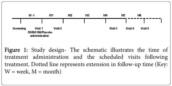 gastrointestinal-digestive-schematic-illustrates-time