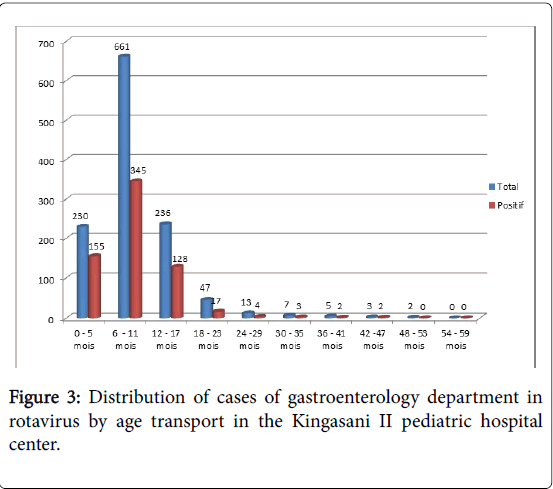 gastrointestinal-digestive-system-pediatric-hospital