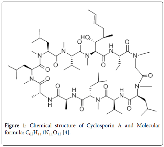 general-medicine-Chemical-structure