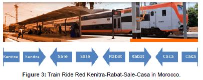 generalized-theory-Train-Ride