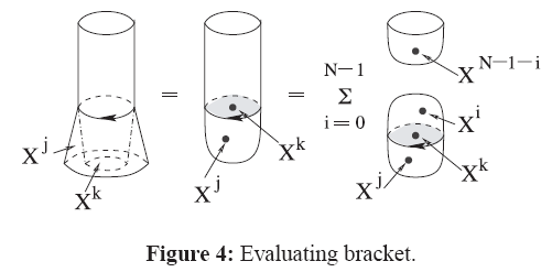 generalized-theory-applications-Evaluating-bracket