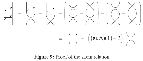 generalized-theory-applications-Proof-skein-relation