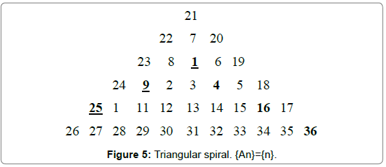 generalized-theory-applications-Triangular-spiral