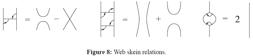generalized-theory-applications-Web-skein-relations