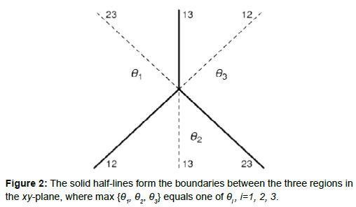 generalized-theory-applications-boundaries-between-three