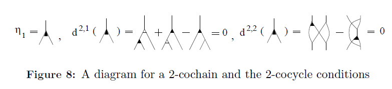 generalized-theory-applications-cochain