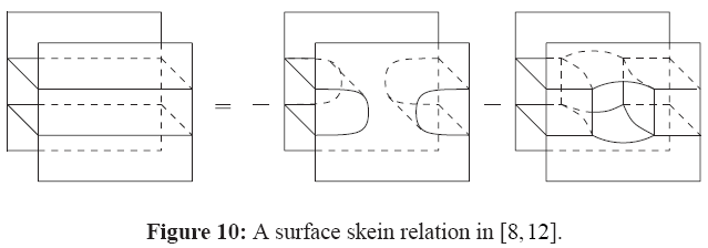 generalized-theory-applications-surface-skein-relation