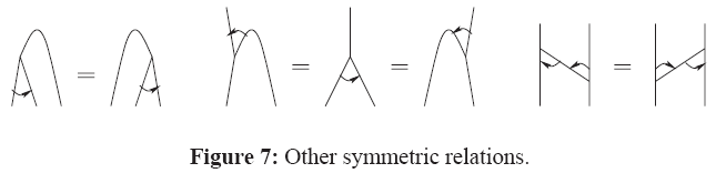 generalized-theory-applications-symmetric-relations