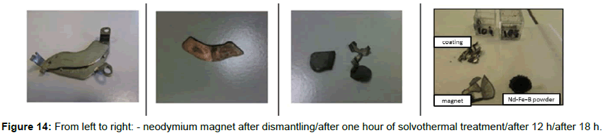 geography-natural-disasters-neodymium-magnet-dismantling
