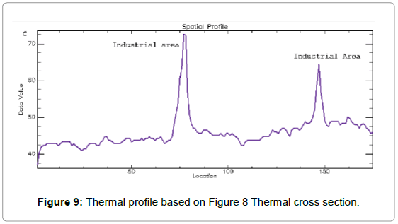 geography-natural-disasters-thermal-profile