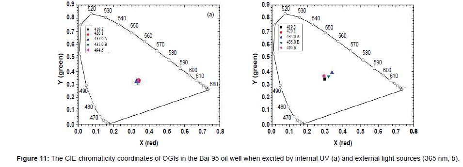 geology-geosciences-CIE-chromaticity-coordinates