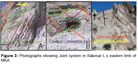 geology-geosciences-Photographs-showing-Joint-system