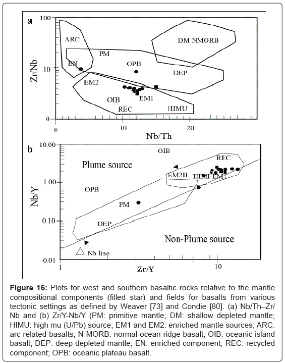 geology-geosciences-basaltic-rocks-relative
