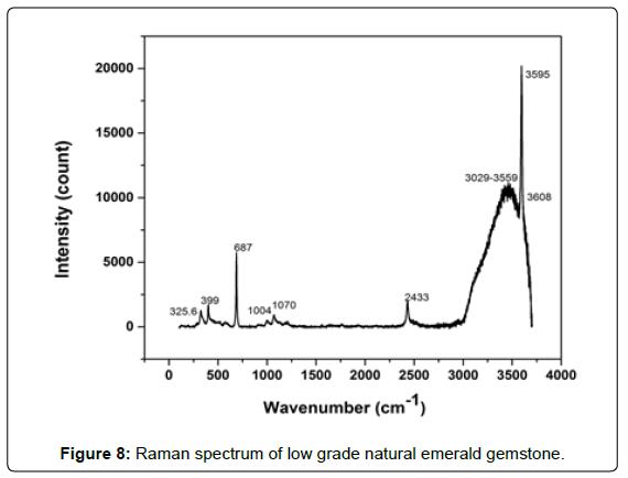 geology-geosciences-low-grade-natural