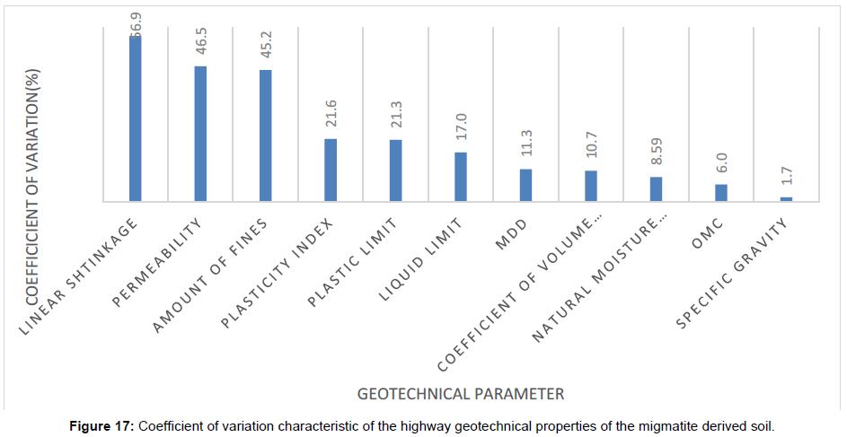 geology-geosciences-migmatite-derived