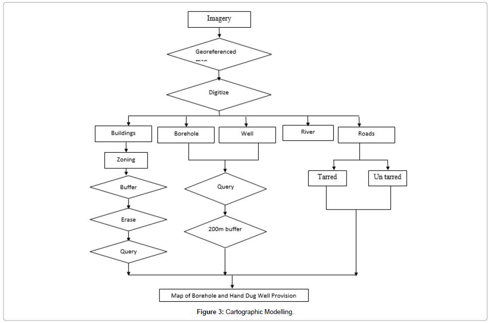 geophysics-remote-sensing-Cartographic-Modelling