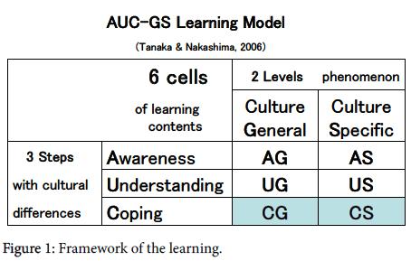 gerontology-geriatric-research-Framework-learning