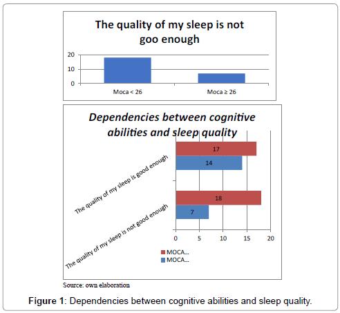 gerontology-geriatric-research-cognitive-abilities