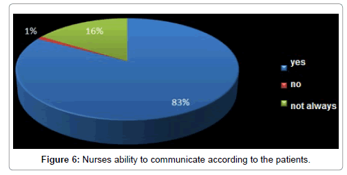 gerontology-geriatric-research-communicate-according