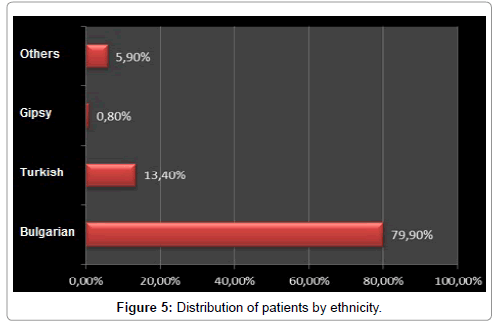 gerontology-geriatric-research-ethnicity