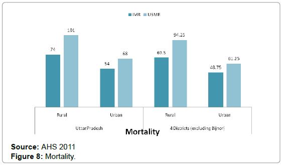 global-economics-Mortality